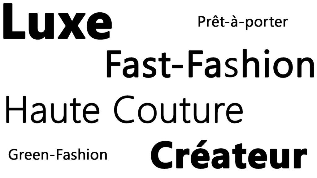 miniature de l'article sur les différents termes en couture
