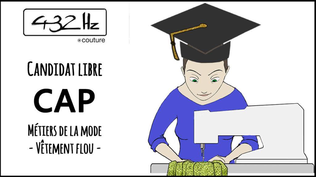 CAP Métiers de la mode